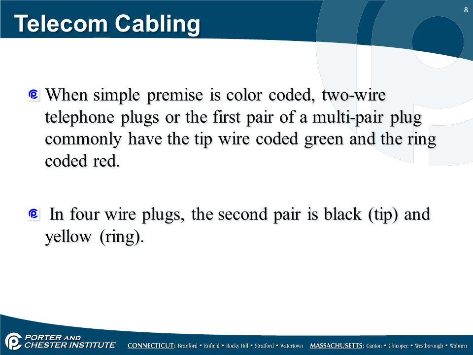 Telephone Wiring Color Code Pr 200 Schematic Diagram