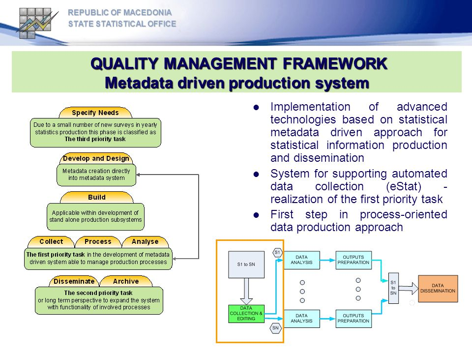 QUALITY MANAGEMENT FRAMEWORK Metadata driven production system