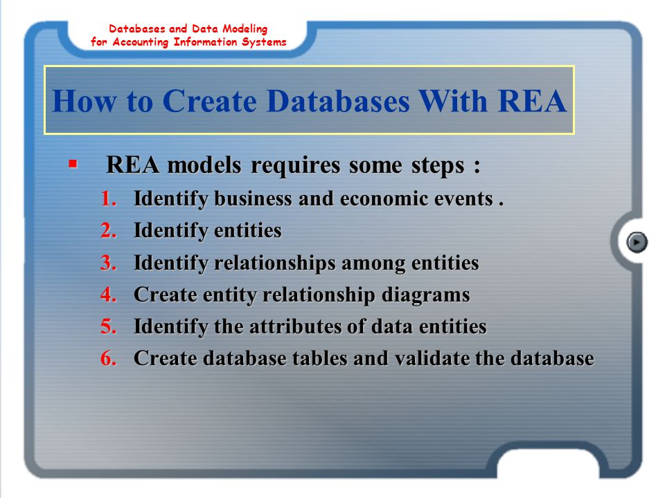 databases and data modeling for accounting information systems