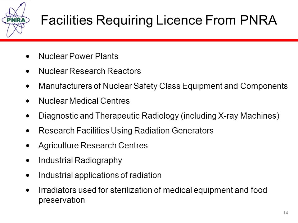 Facilities Requiring Licence From PNRA