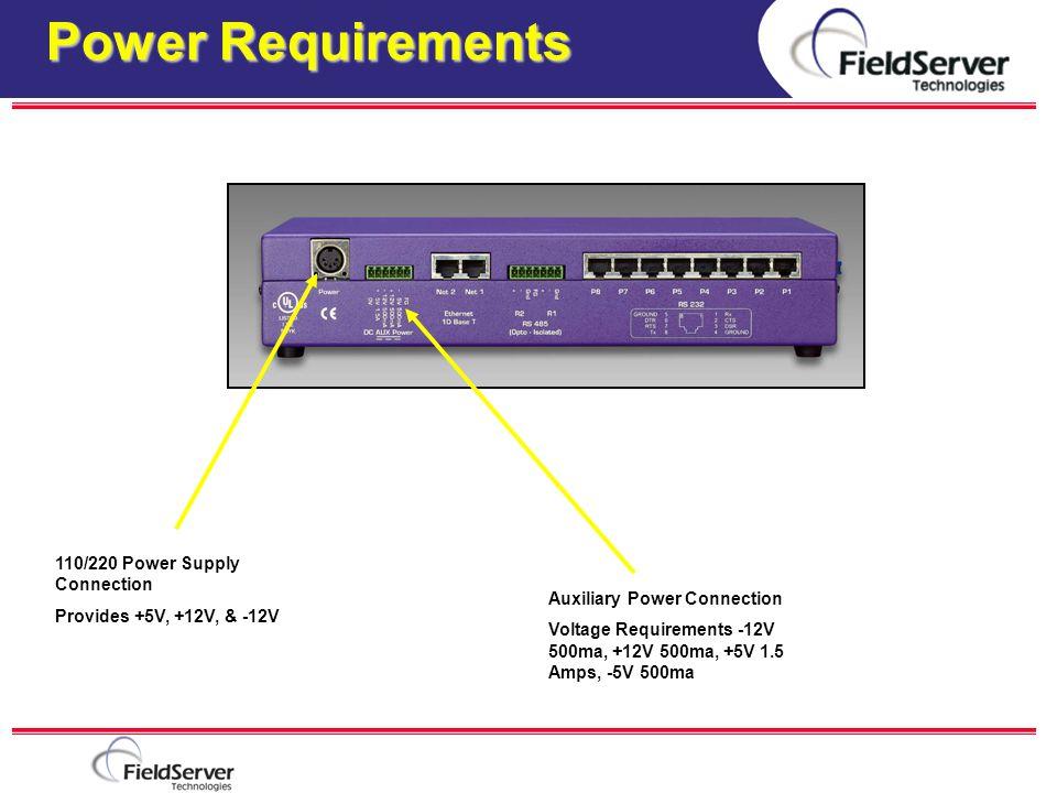 fieldserver wiring diagram cityvoice org uk \u2022 votage bacnet wiring