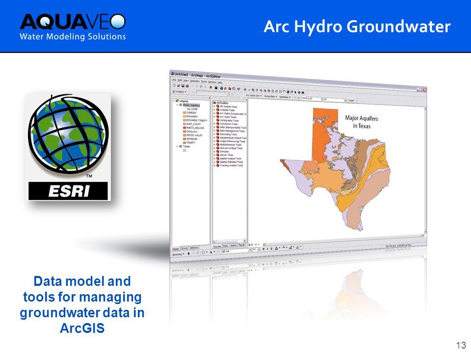 Modeling tools  - ppt video online download