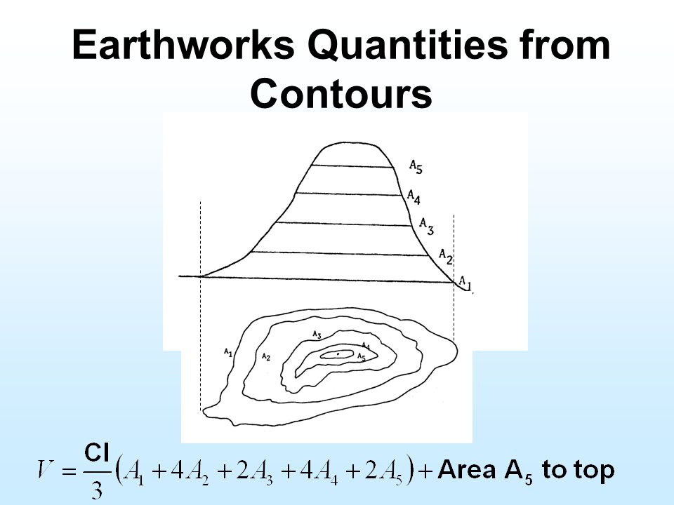 Earthworks Quantities from Contours