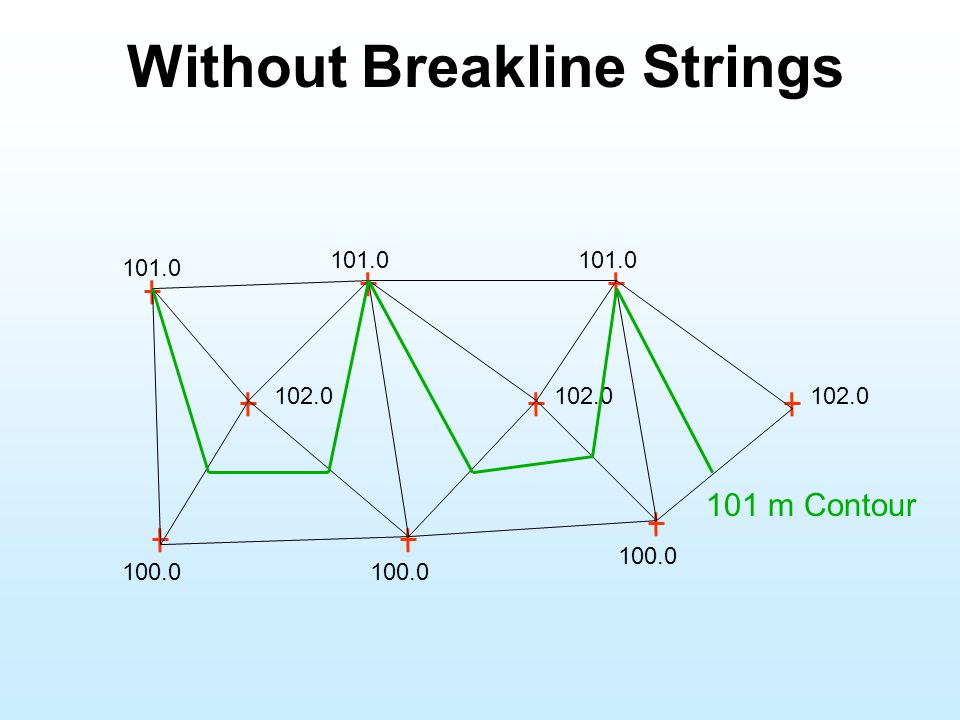 Without Breakline Strings