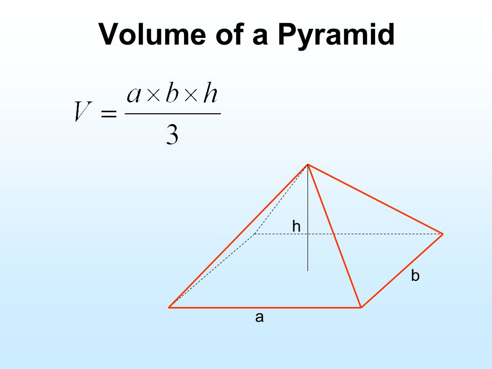 Volume of a Pyramid h b a