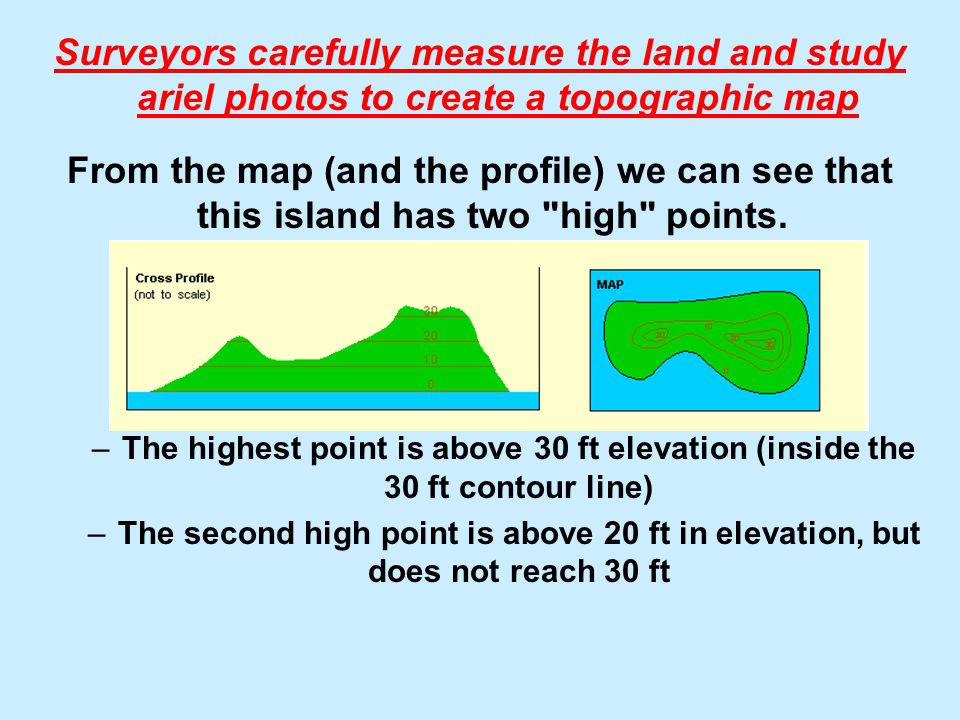 Key Q How can a flat map show a 3D feature and its elevation ppt