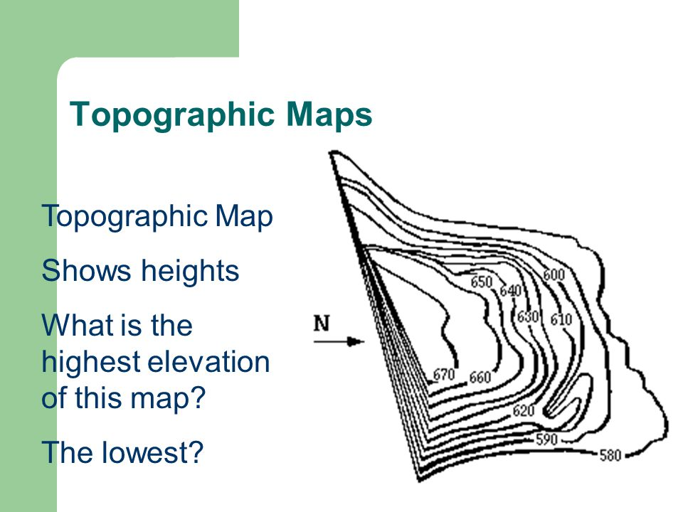 How To Read Topographic Map.Aim How To Read A Topographic Map Ppt Download