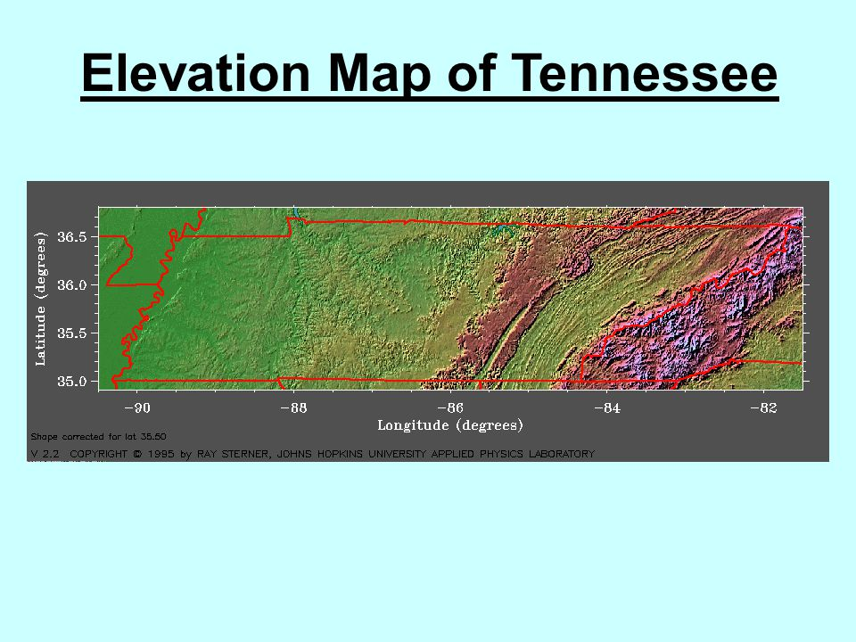 Acceleration: Contour, topographic, elevation, climatic - ppt video ...