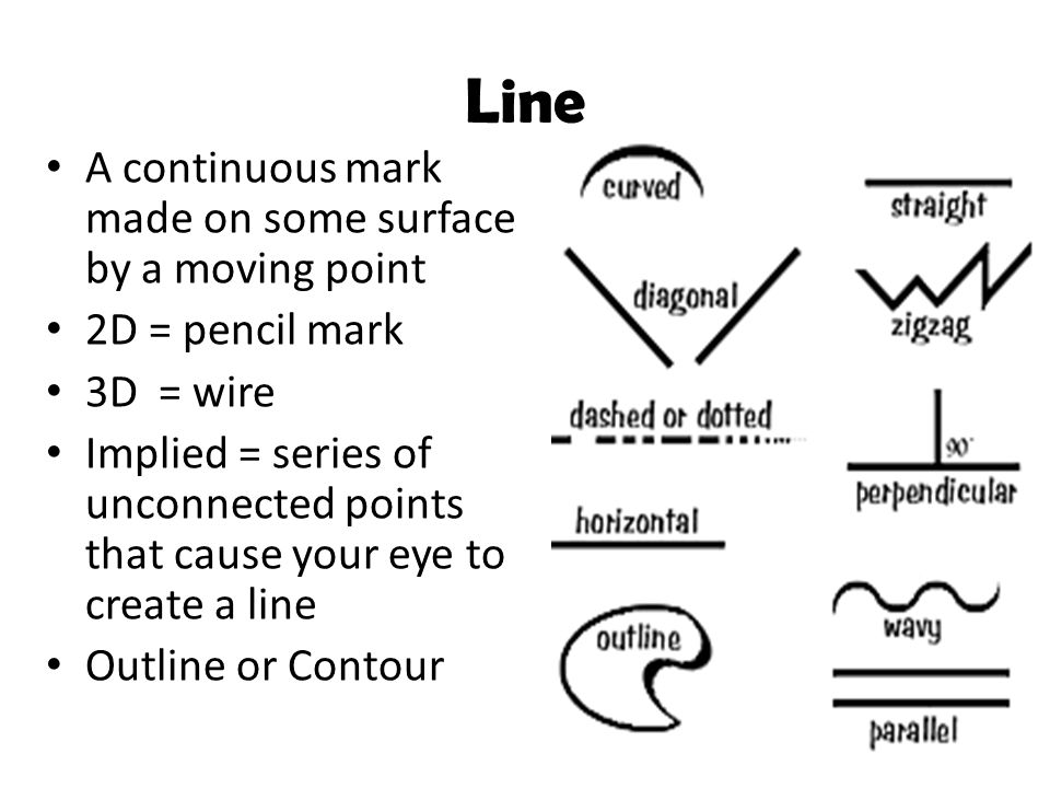 Line A continuous mark made on some surface by a moving point
