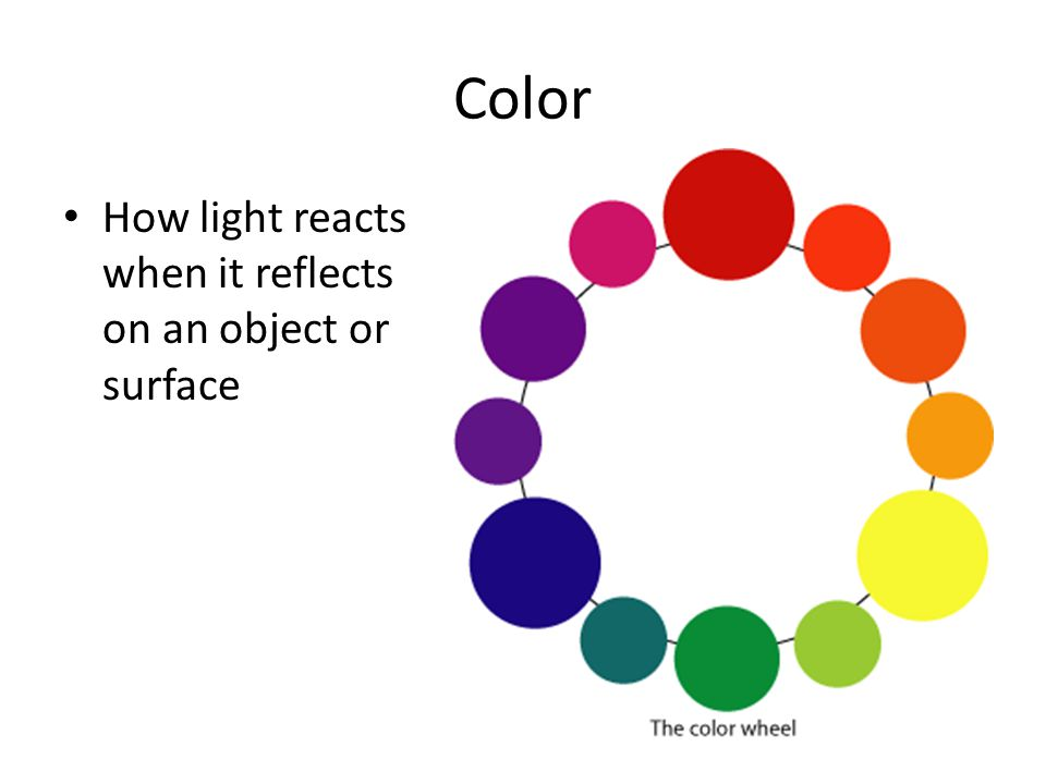 Color How light reacts when it reflects on an object or surface