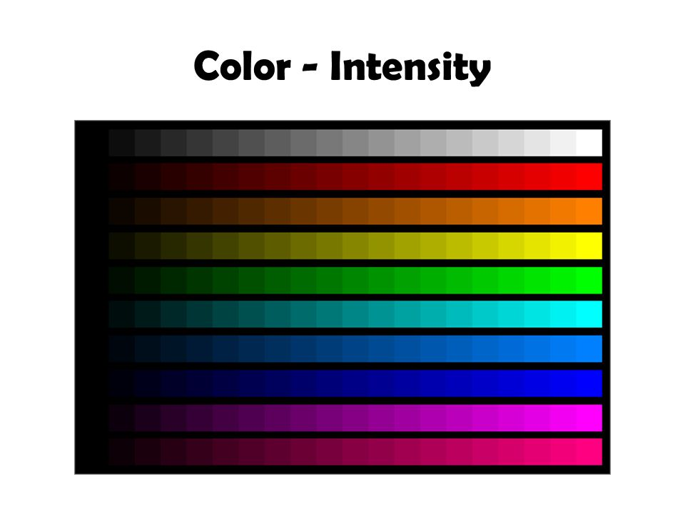 Color - Intensity