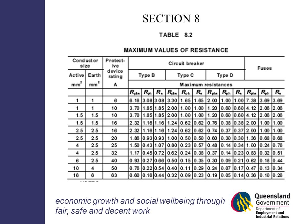 Wiring rules information seminar ppt download section 8 table 82 maximum values of resistance has been included in section 8 this greentooth Gallery