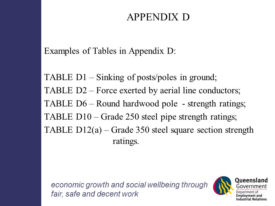 beh 225 appendix d essay Beh225_appendix_d main beh225_appendix_d not rated purchase the answer to view it.