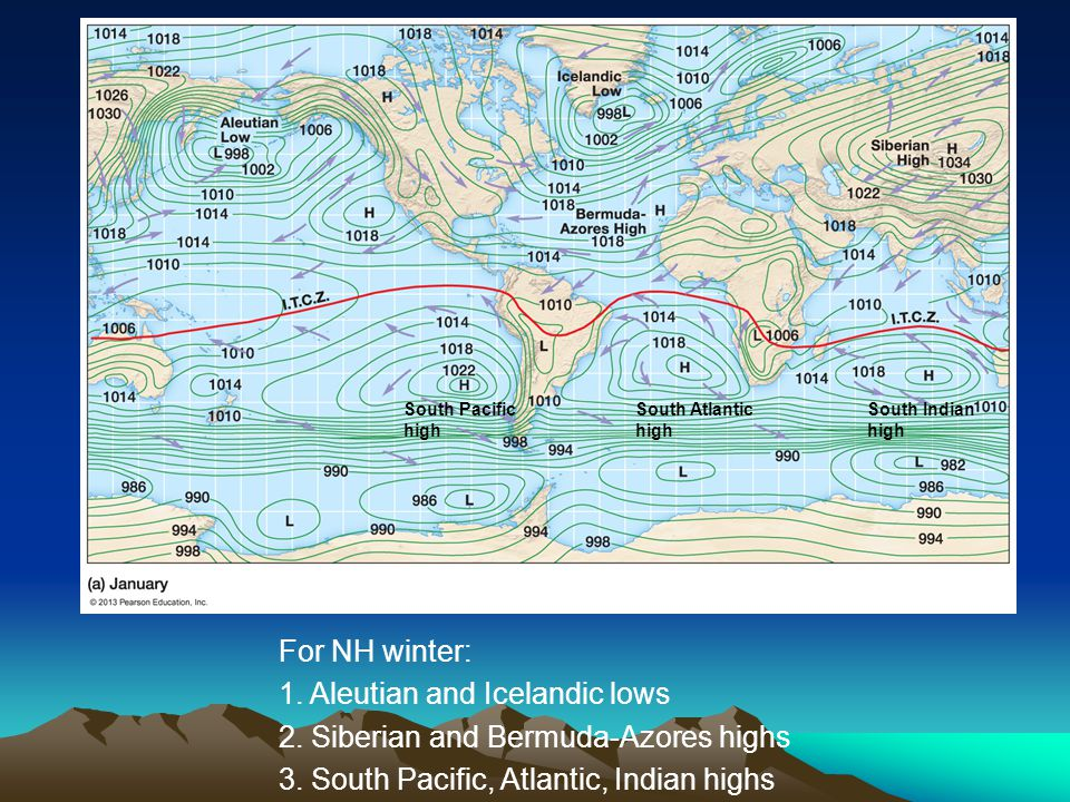 1. Aleutian and Icelandic lows 2. Siberian and Bermuda-Azores highs