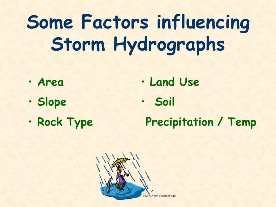 Some Factors influencing