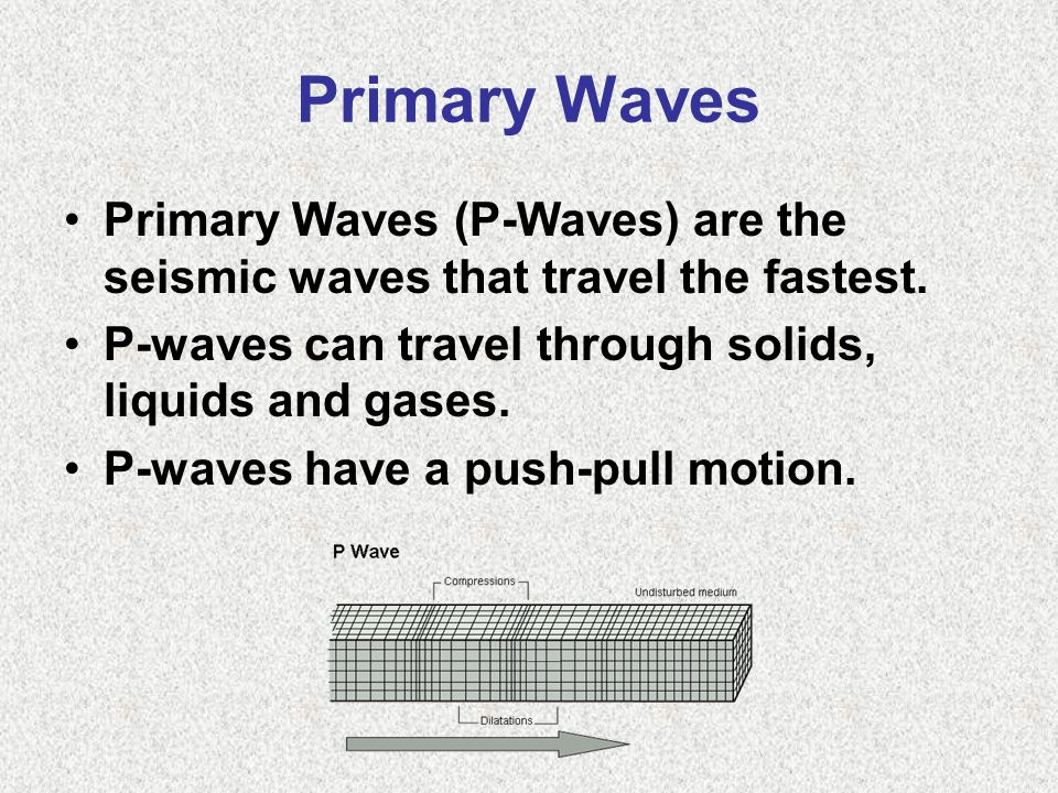 Primary Waves Primary Waves (P-Waves) are the seismic waves that travel the fastest. P-waves can travel through solids, liquids and gases.
