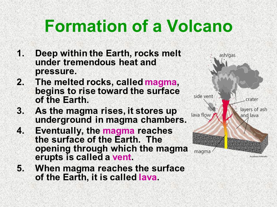 Formation of a Volcano Deep within the Earth, rocks melt under tremendous heat and pressure.