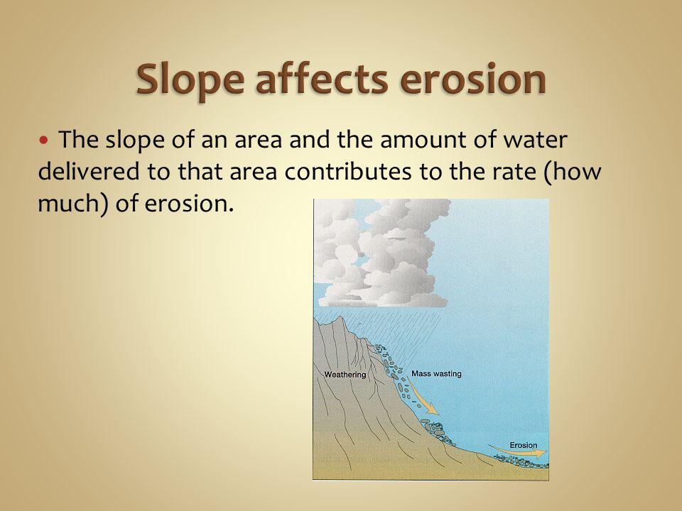 Slope affects erosion The slope of an area and the amount of water delivered to that area contributes to the rate (how much) of erosion.