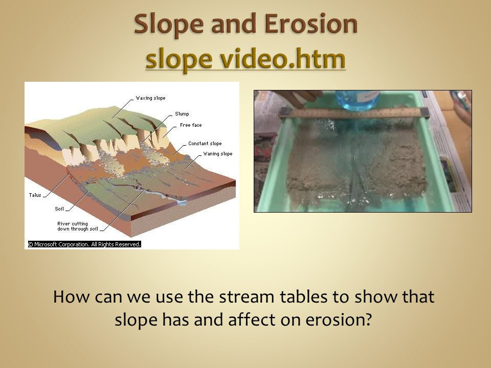 Slope and Erosion slope video.htm
