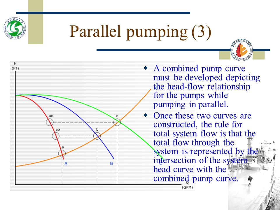 Parallel pumping (3) A combined pump curve must be developed depicting the head-flow relationship for the pumps while pumping in parallel.