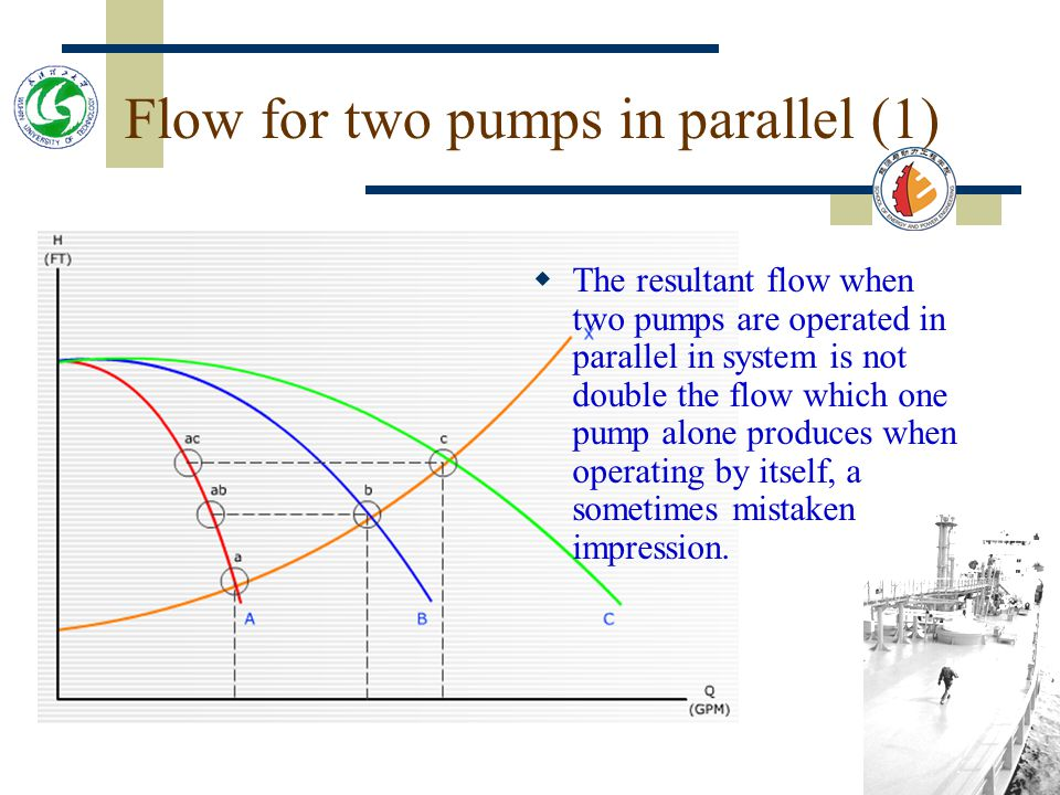 Flow for two pumps in parallel (1)
