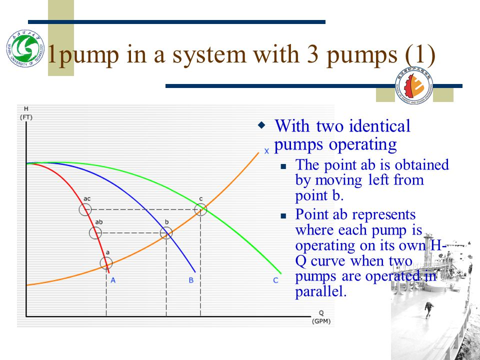 1pump in a system with 3 pumps (1)