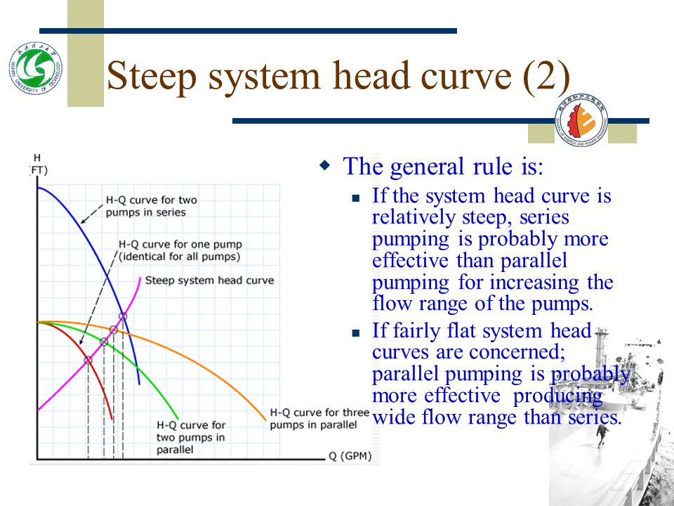Steep system head curve (2)