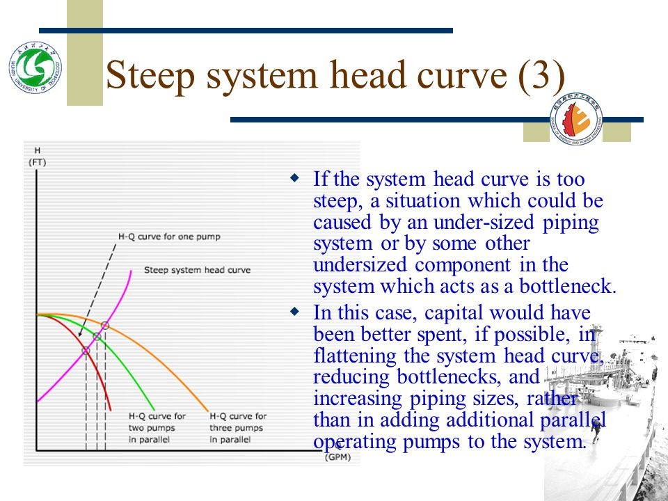 Steep system head curve (3)