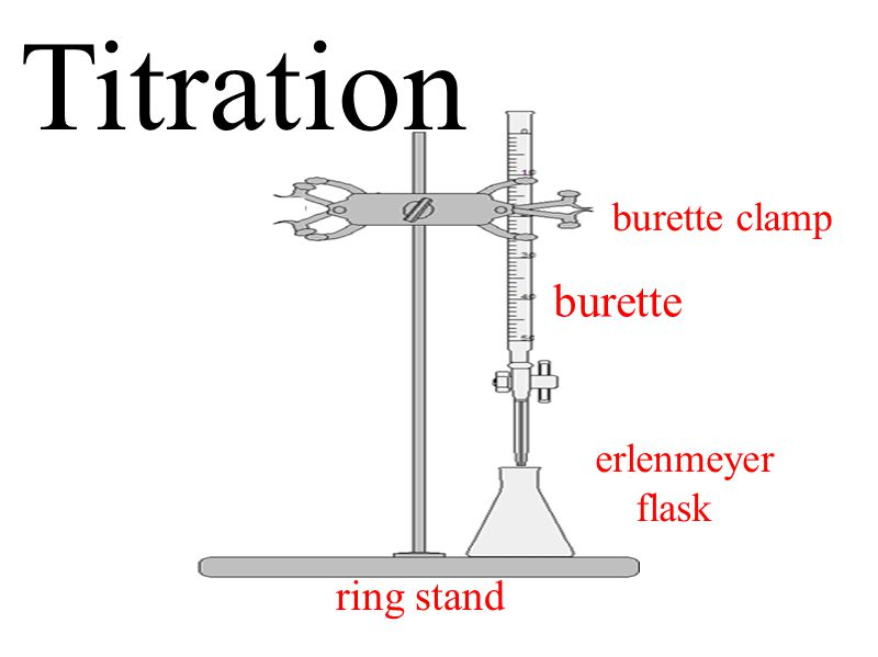 Titration burette clamp ring stand burette erlenmeyer flask