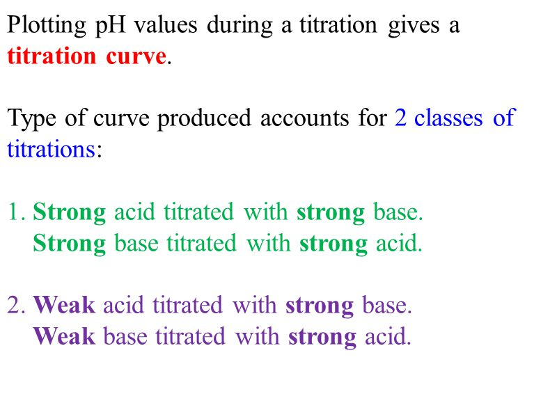 Plotting pH values during a titration gives a titration curve.