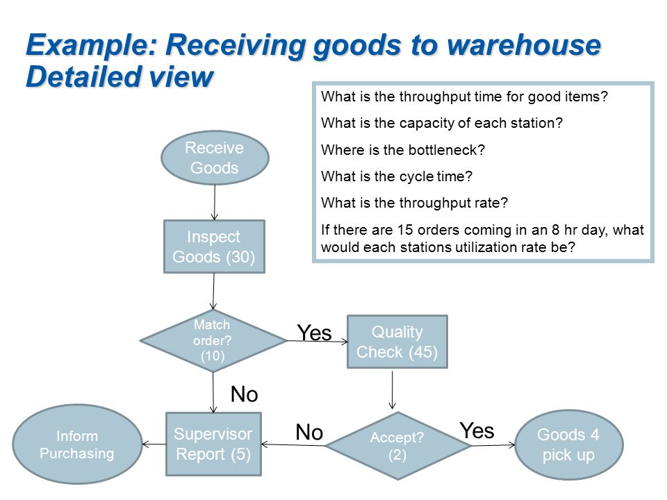 Example: Receiving goods to warehouse Detailed view - ppt download