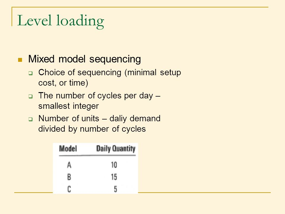 Level loading Mixed model sequencing