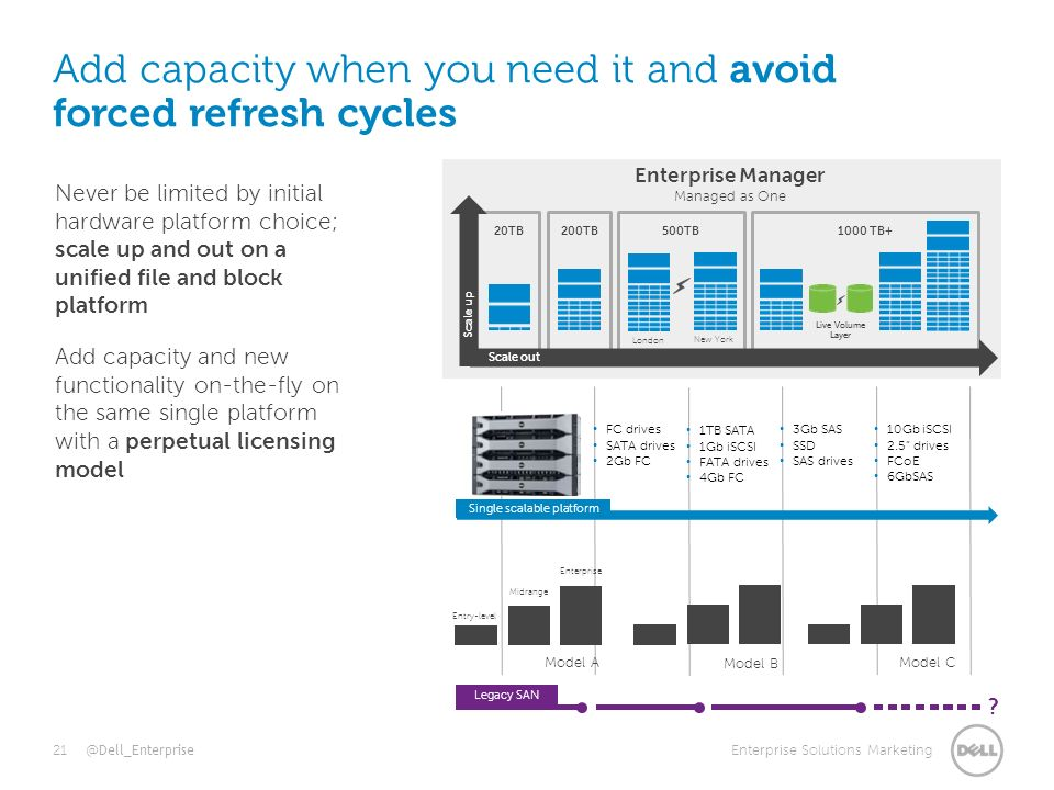 Changing the economics of flash storage - ppt download