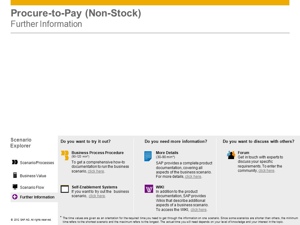 Procure-to-Pay (Non-Stock) Further Information