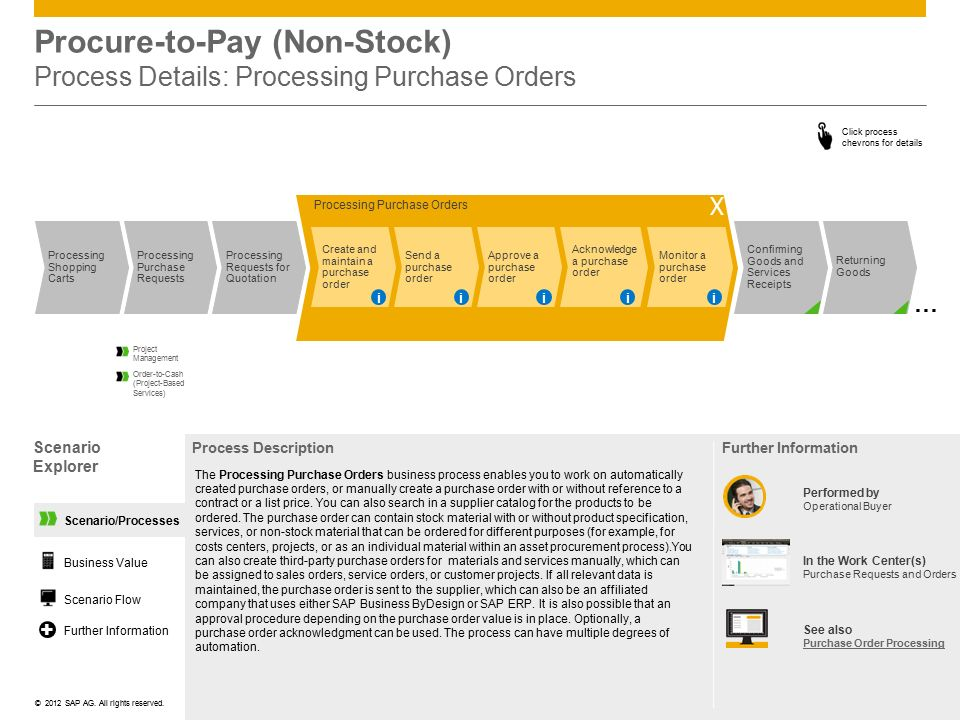 Procure-to-Pay (Non-Stock) Process Details: Processing Purchase Orders
