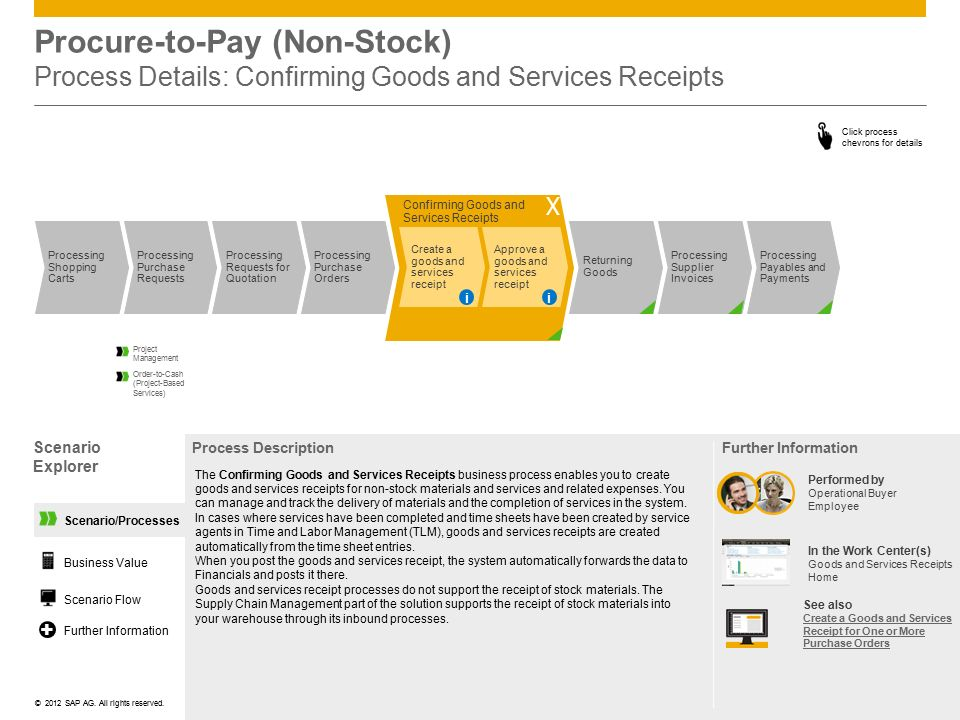 Procure-to-Pay (Non-Stock) Process Details: Confirming Goods and Services Receipts