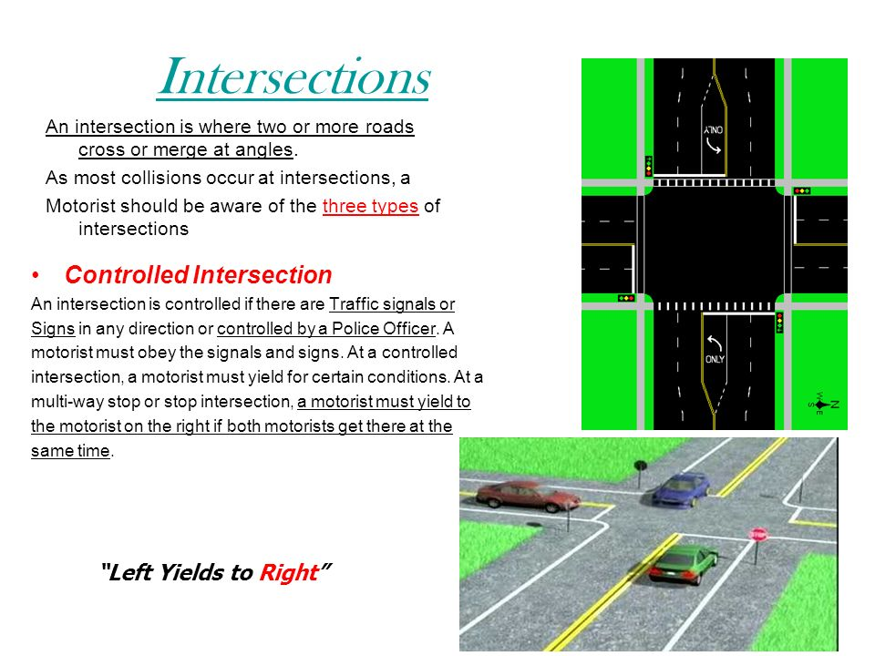 Intersections Controlled Intersection Left Yields to Right