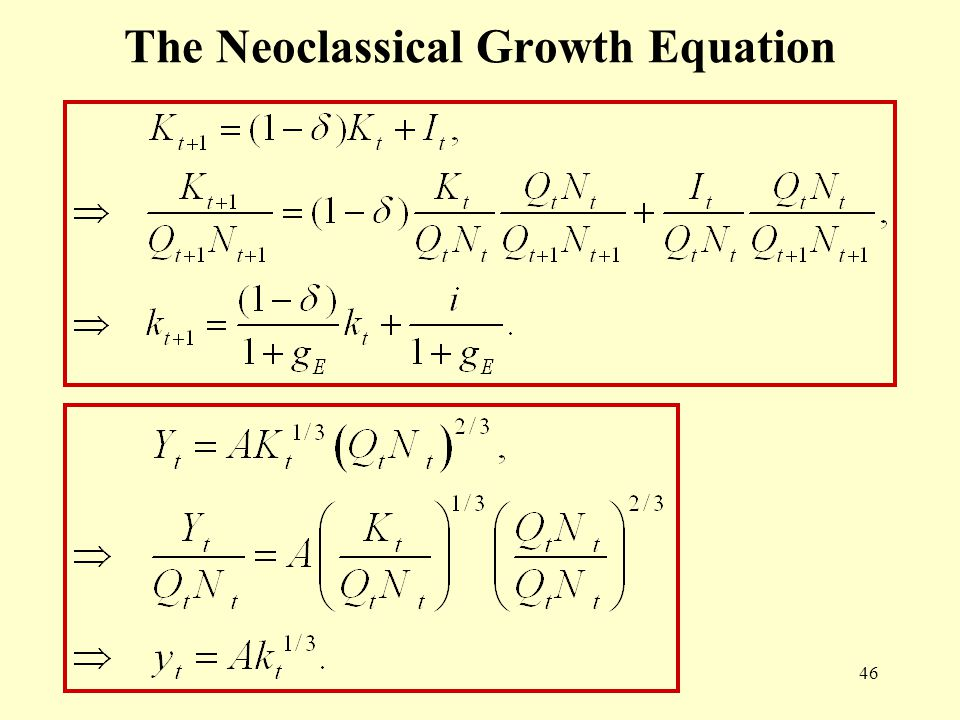 neoclassical growth theory investment calculator