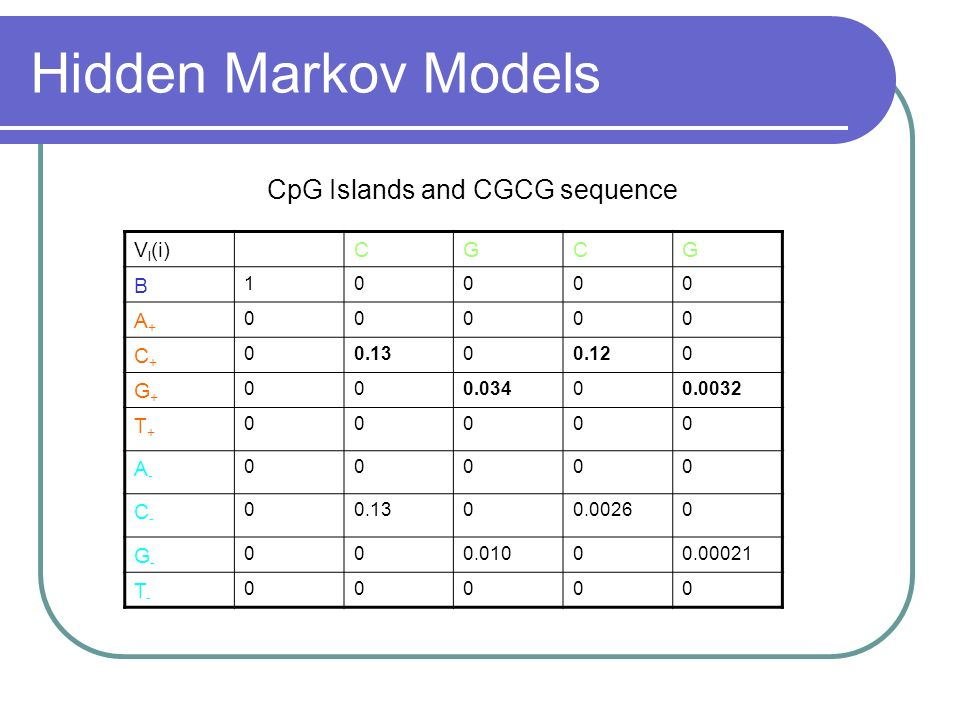 CpG Islands and CGCG sequence