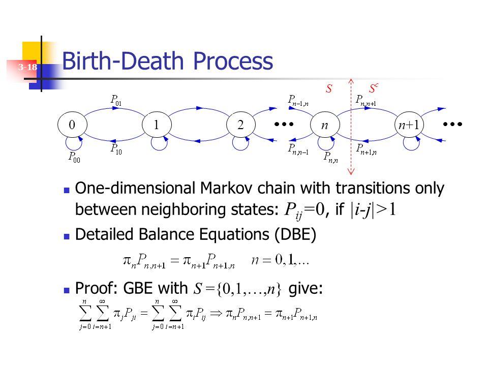 e5e94f6901c Tcom networking theory fundamentals video online download jpg 960x720 Dimensional  markov