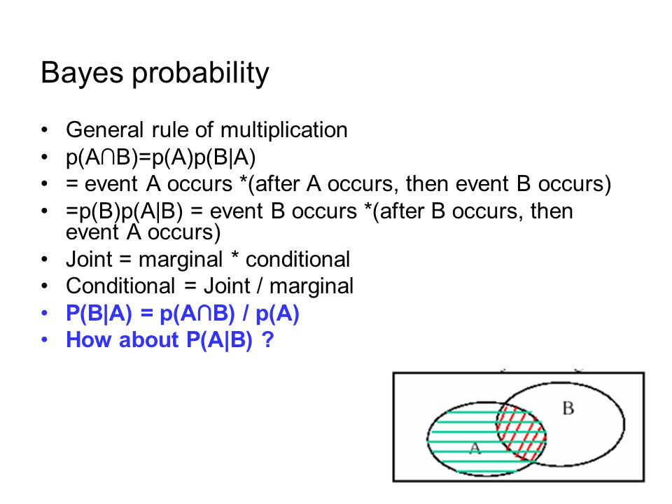 Bayes probability General rule of multiplication p(A∩B)=p(A)p(B|A)