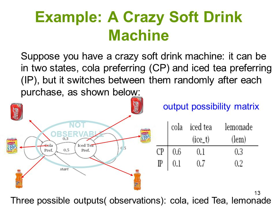Example: A Crazy Soft Drink Machine