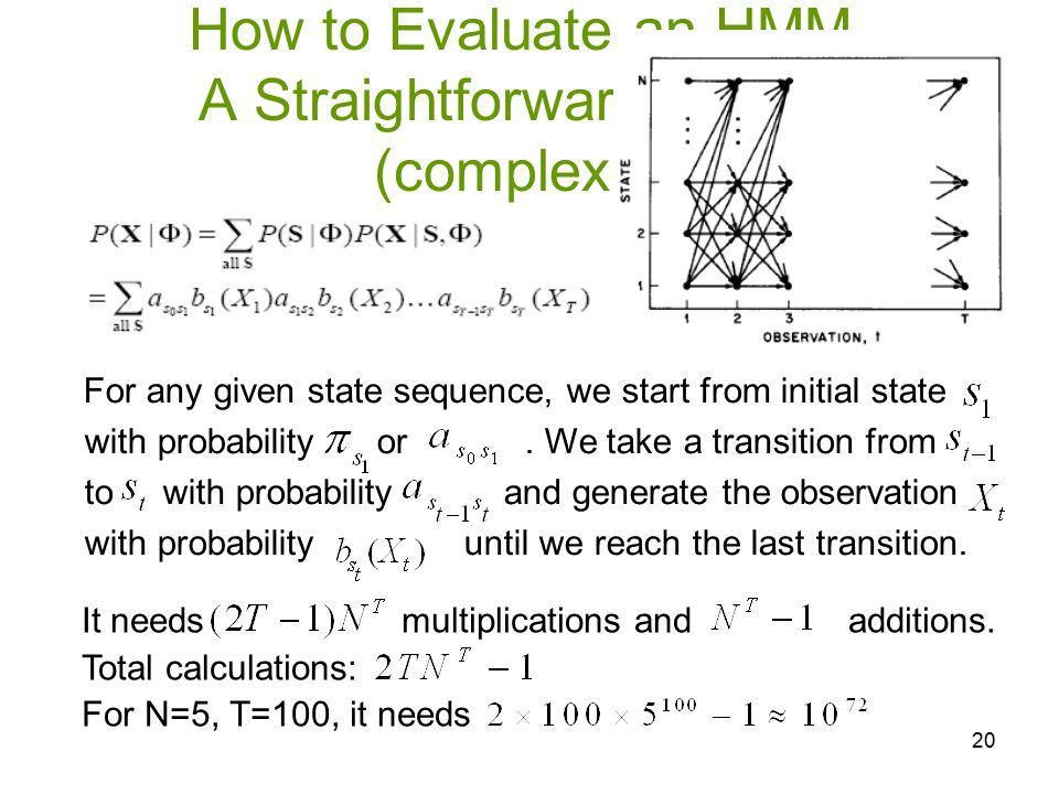 How to Evaluate an HMM- A Straightforward Method (complexity)