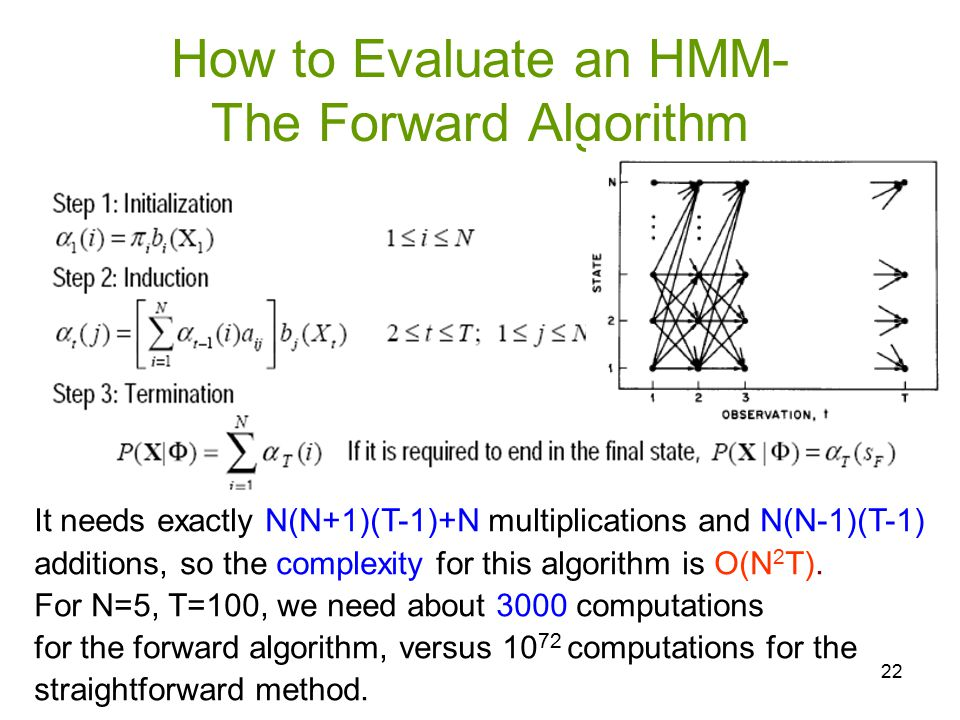 How to Evaluate an HMM- The Forward Algorithm