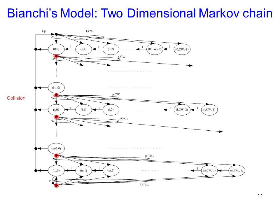 08a2693749c Module part wlan performance aspects video online download jpg 960x720 Dimensional  markov