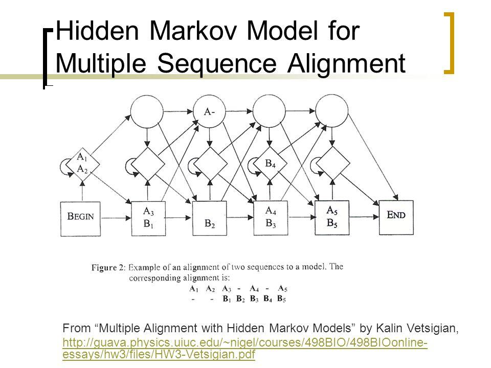 Hidden markov models simplified sanjay dorairaj medium.