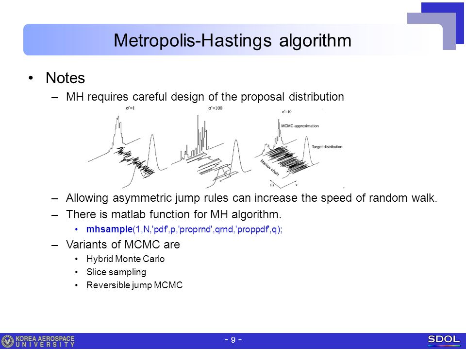 Suggested readings Historical notes Markov chains MCMC details - ppt