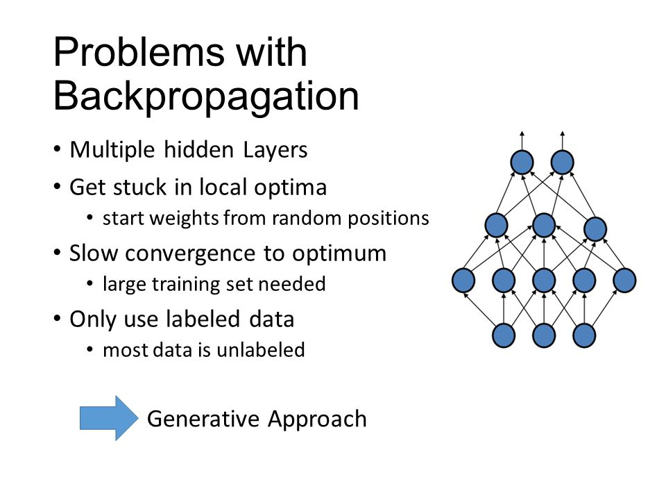 Problems with Backpropagation