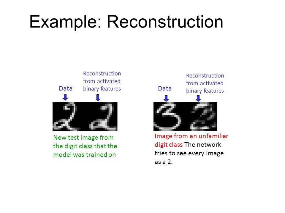 Example: Reconstruction