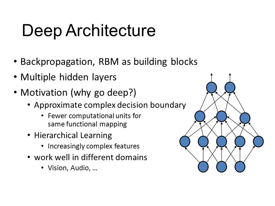 Deep Architecture Backpropagation, RBM as building blocks